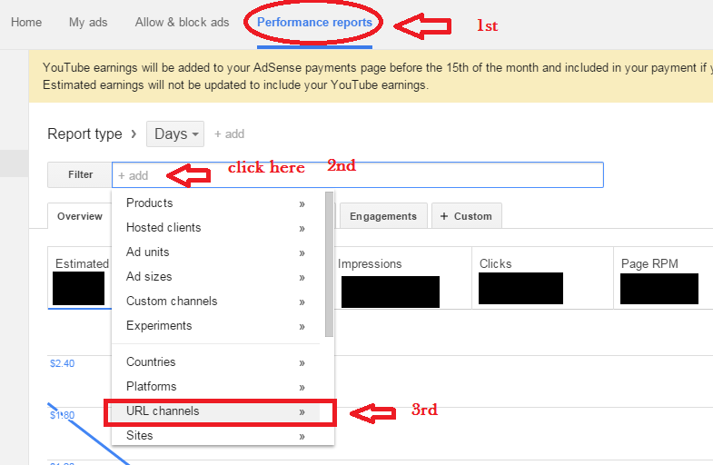 Performance reports in Google Adsense