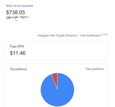 adsense payment of march 2016