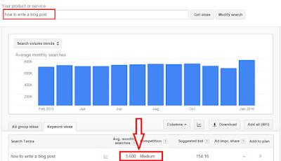 Keyword research using Google Adwords Keyword planner