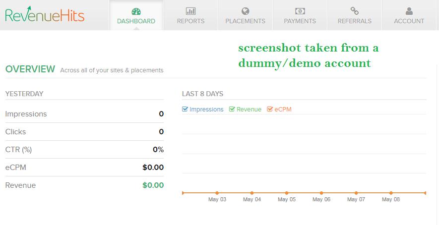 Revenuehits publisher Dashboard