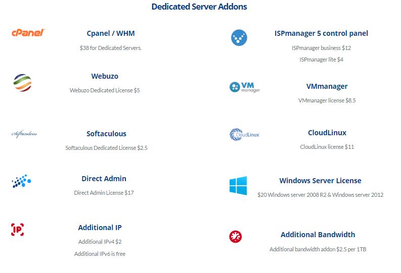 Dedicated server Addons