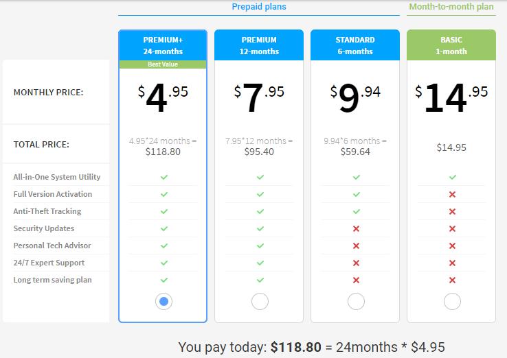 Pricing of MacKeeper