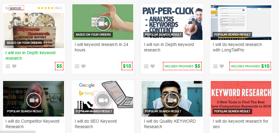 Fiverr Gigs to find low competition keywords