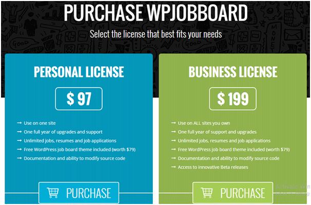 WPJobBoard Plugin pricing