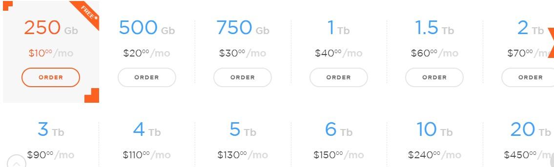 Hostiserver Online Backup Pricing