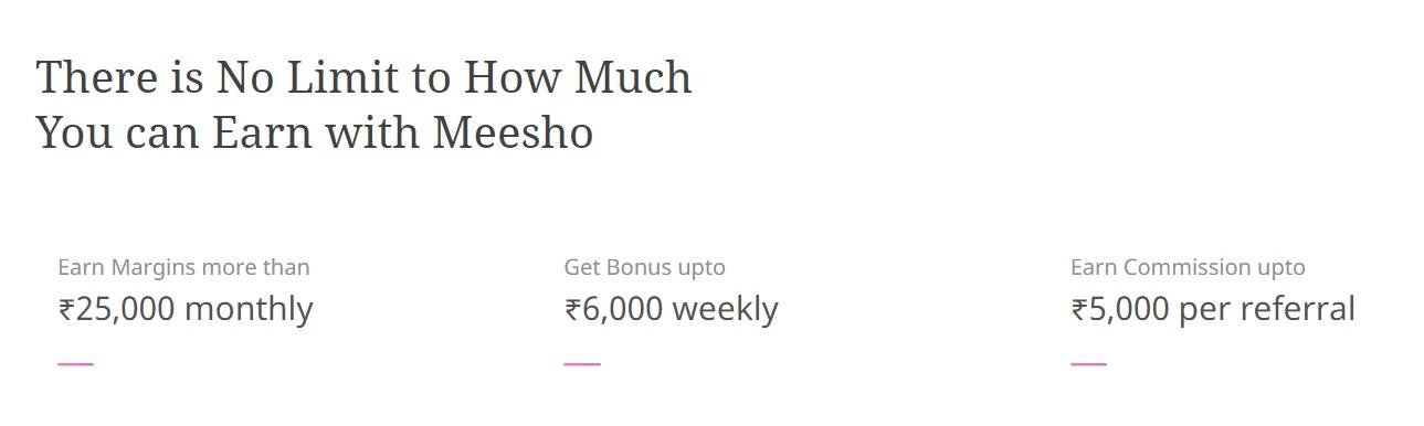 How to Earn Money in Meesho